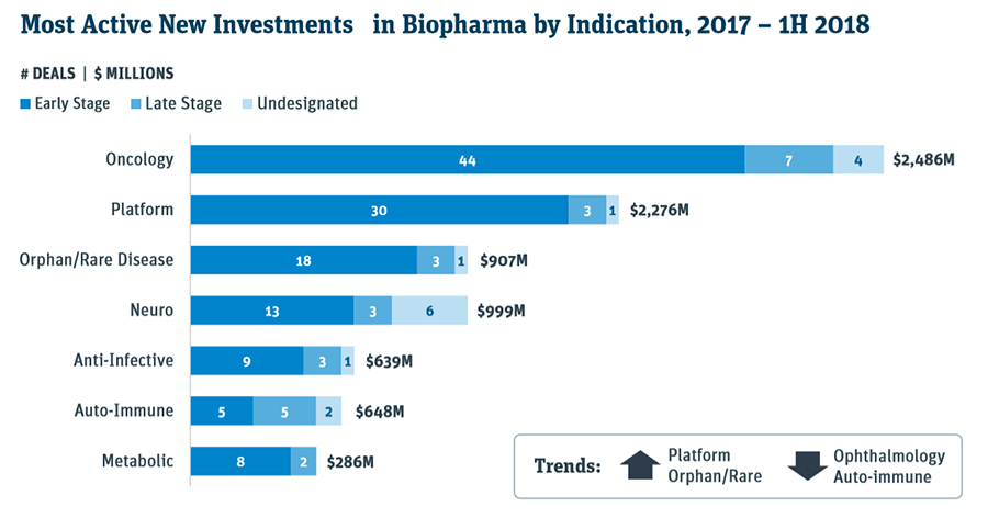PrudentBiotech.com ~ Investments in Biopharma 2018 - SVB