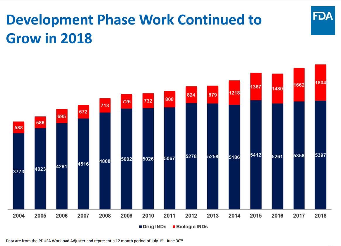 PrudentBiotech.com ~ Biotech Stocks Outlook 2019 - Drug Development