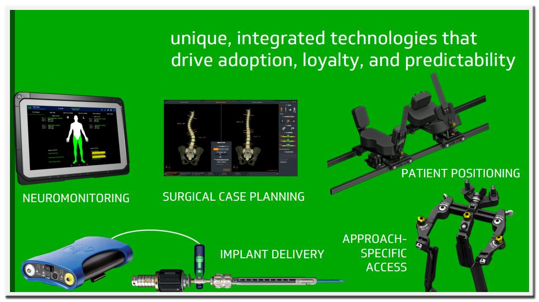 Prudentbiotech.com ~Alphatec Solutions