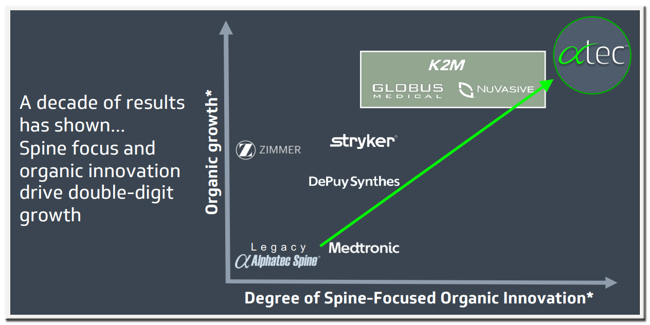 Prudentbiotech.com ~Innovation-Driven Growth