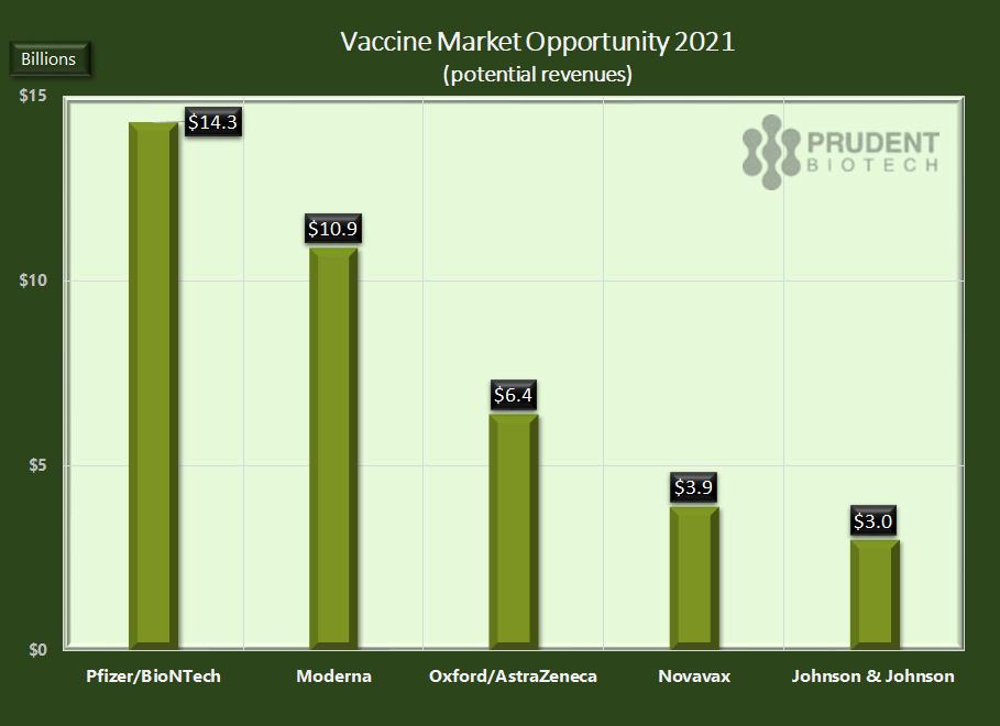 Prudentbiotech.com ~ vACCINE